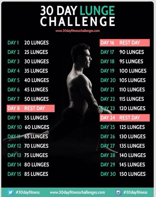 30 Day Challenge Lunges